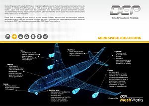 Aerospace Solutions